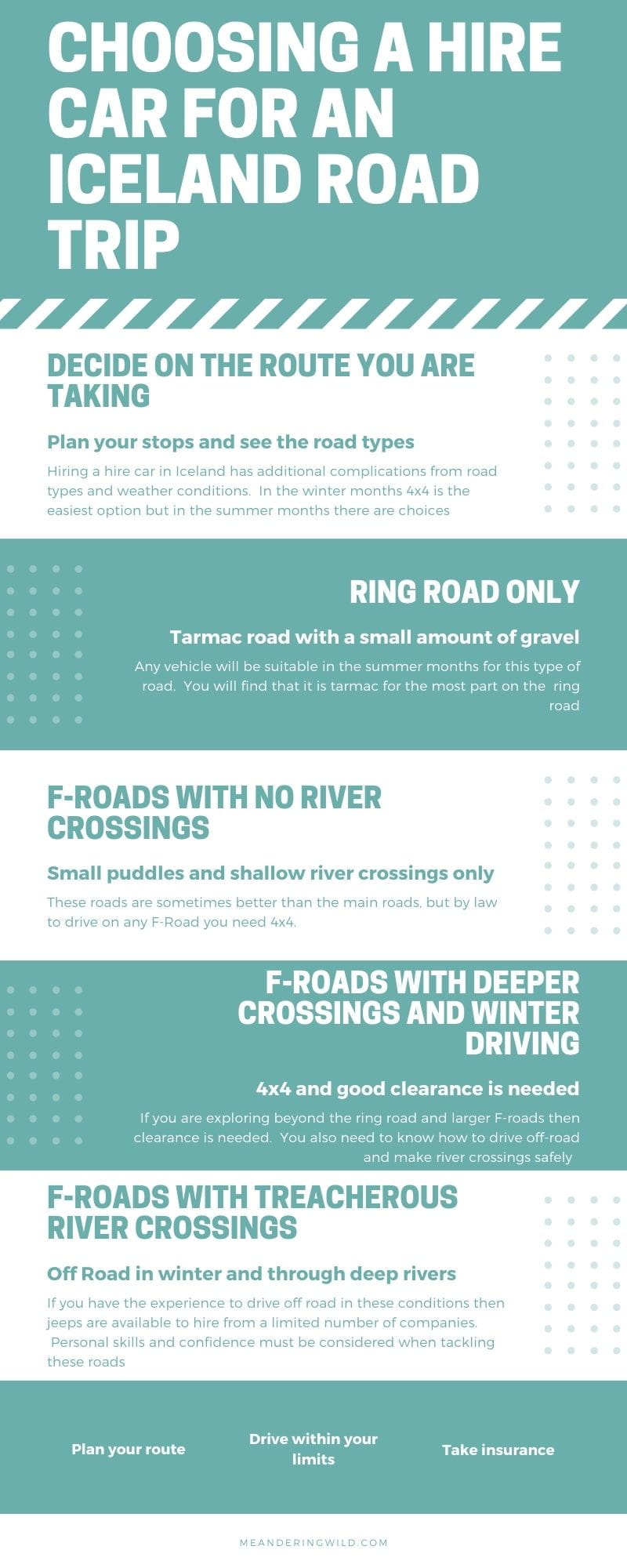 infographing for hire car options in Iceland